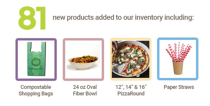 81 new compostable items added to inventory